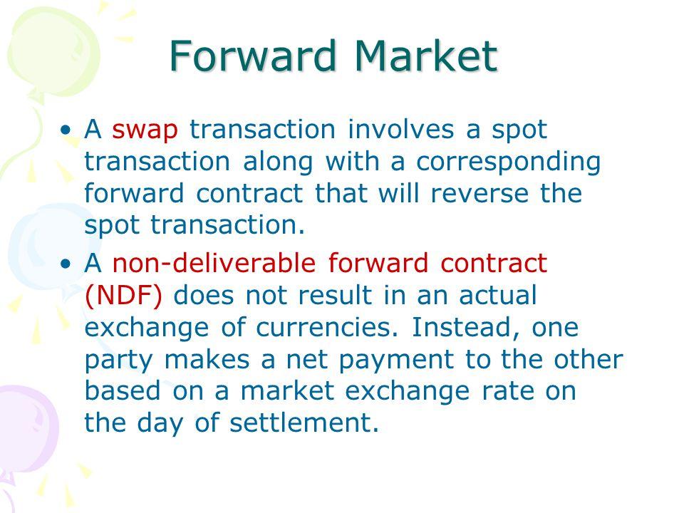 Spot market and forward market