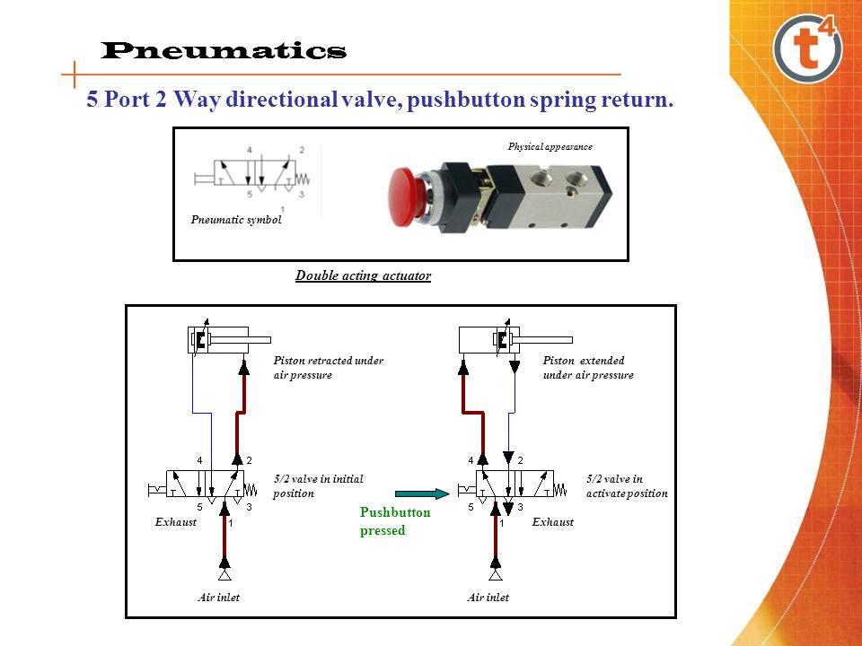 Pneumatics Ppt Video Online Download