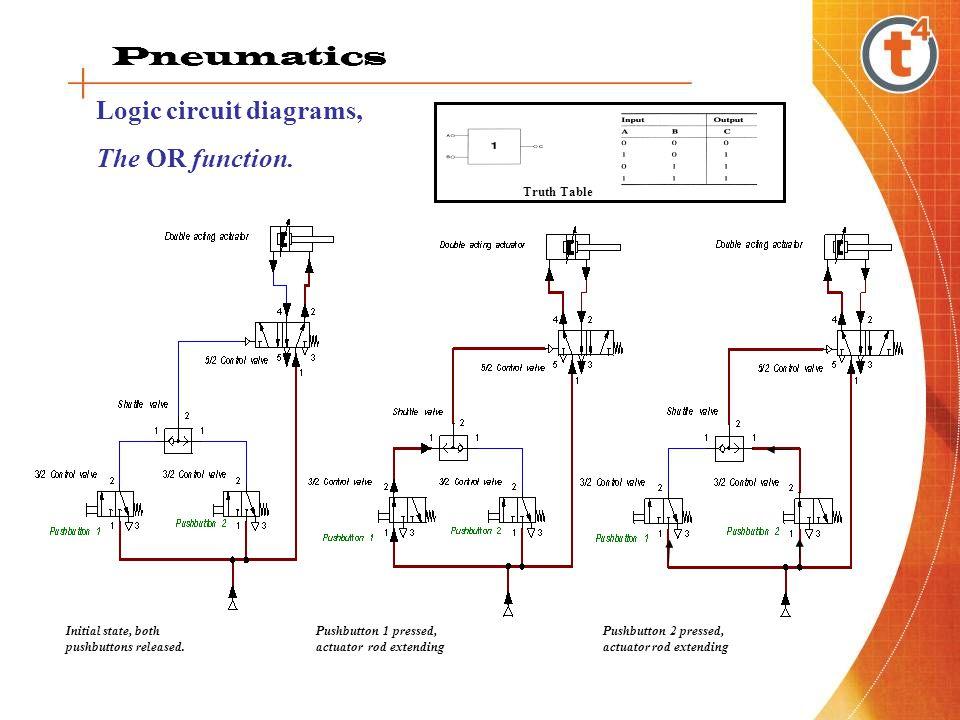 pneumatics ppt video online download rh slideplayer com