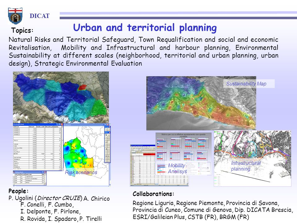 Urban and territorial planning