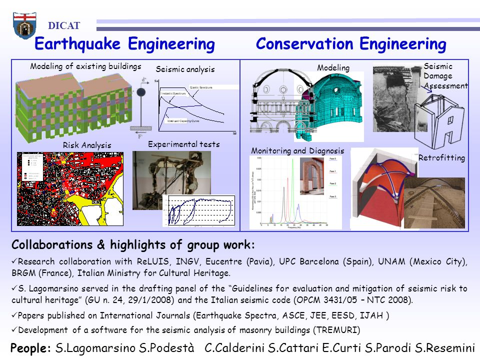 Earthquake Engineering Conservation Engineering