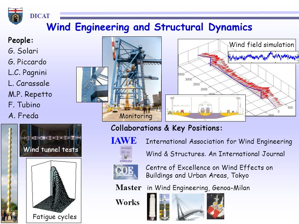 Wind Engineering and Structural Dynamics