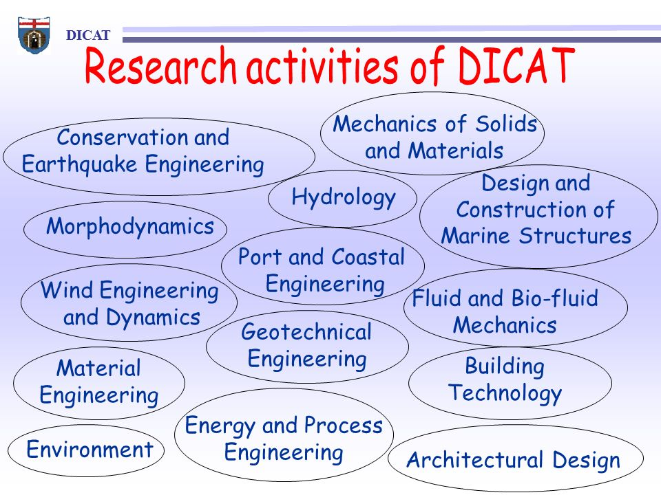 Research activities of DICAT