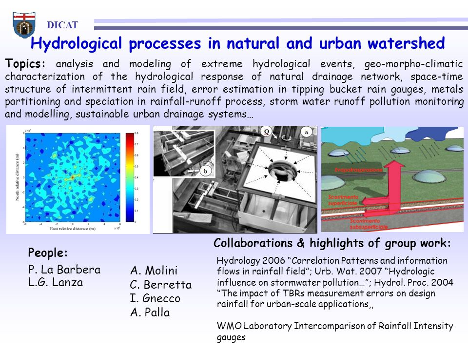 Hydrological processes in natural and urban watershed