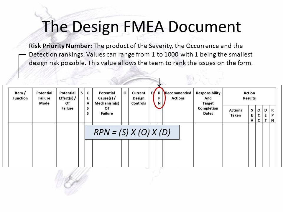 rca and fmea sceanrio nursing paper- using ihi.org Use this list to determine which medications require special safeguards to reduce the risk of errors and minimize harm used for oncologic indications, methotrexate is administered in cyclical frequencies and in variable doses based on body surface area and the type of cancer being treated—for example.