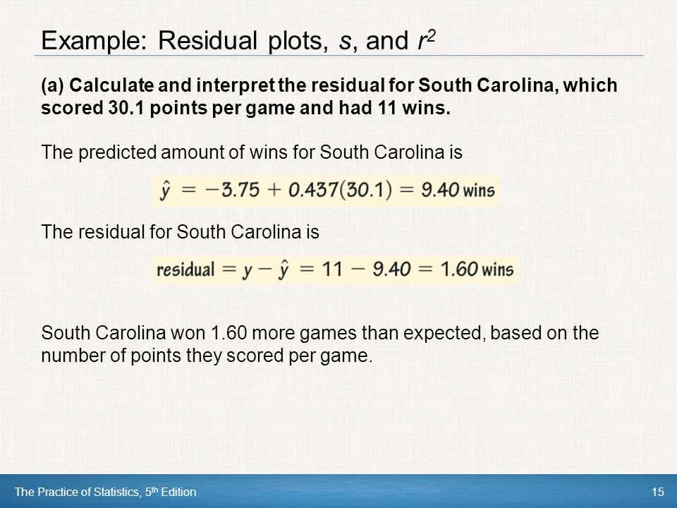 Example: Residual plots, s, and r2