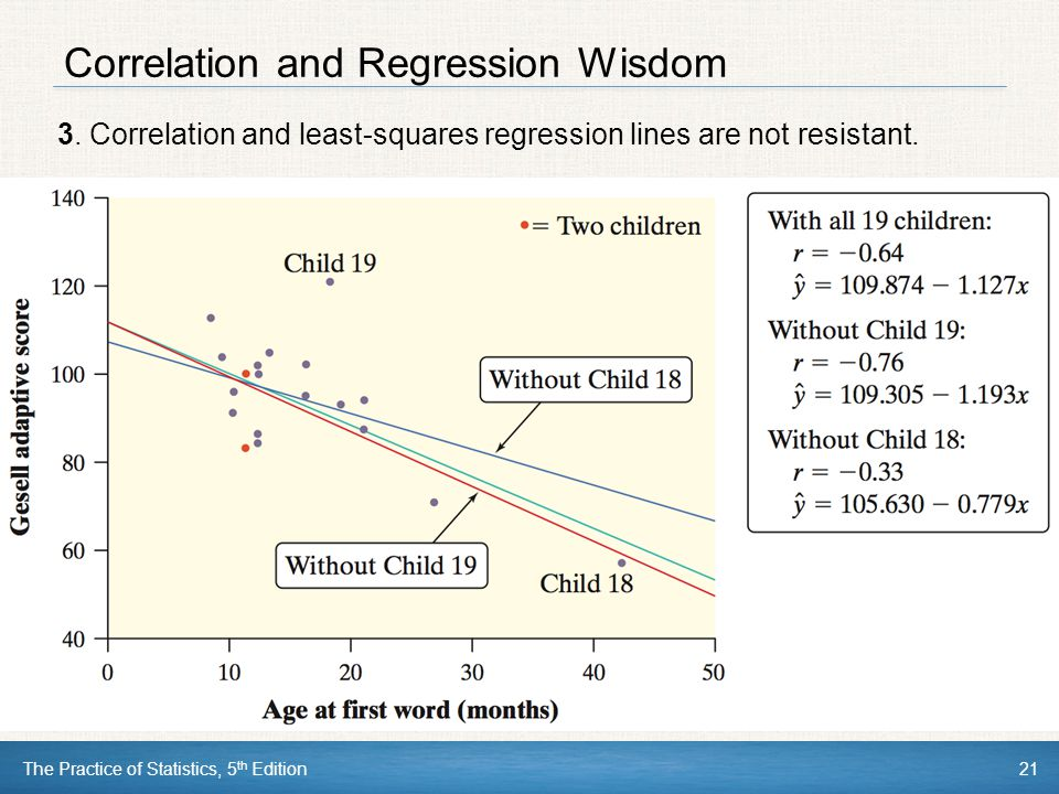 Correlation and Regression Wisdom