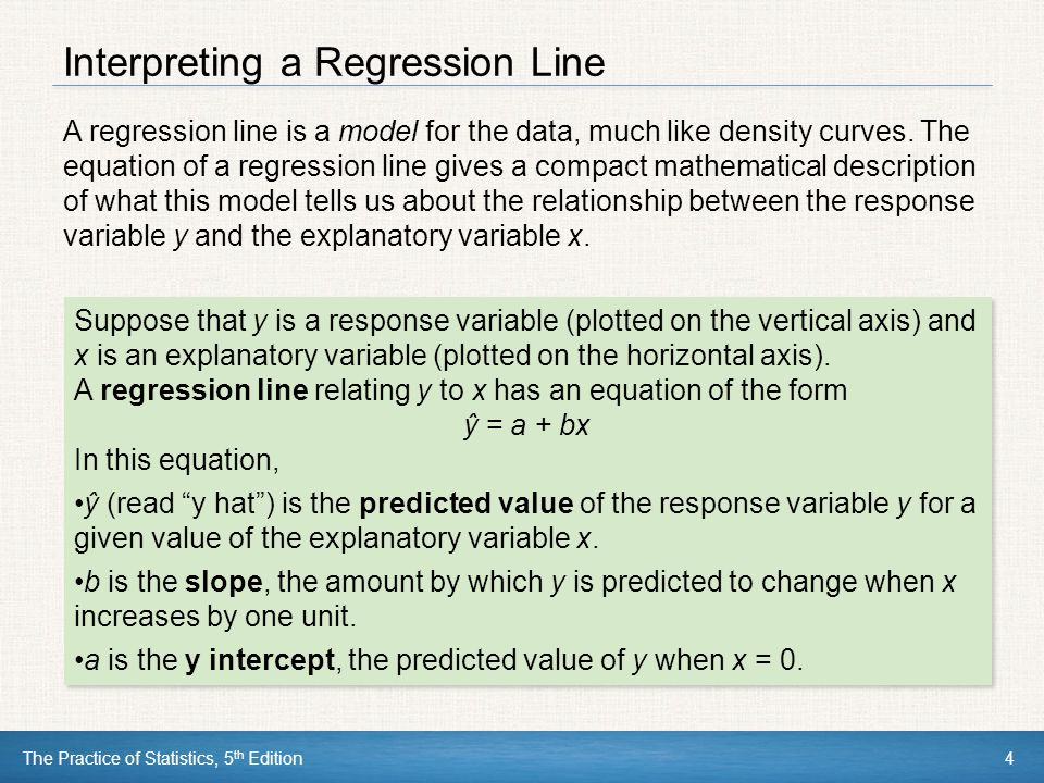 Interpreting a Regression Line
