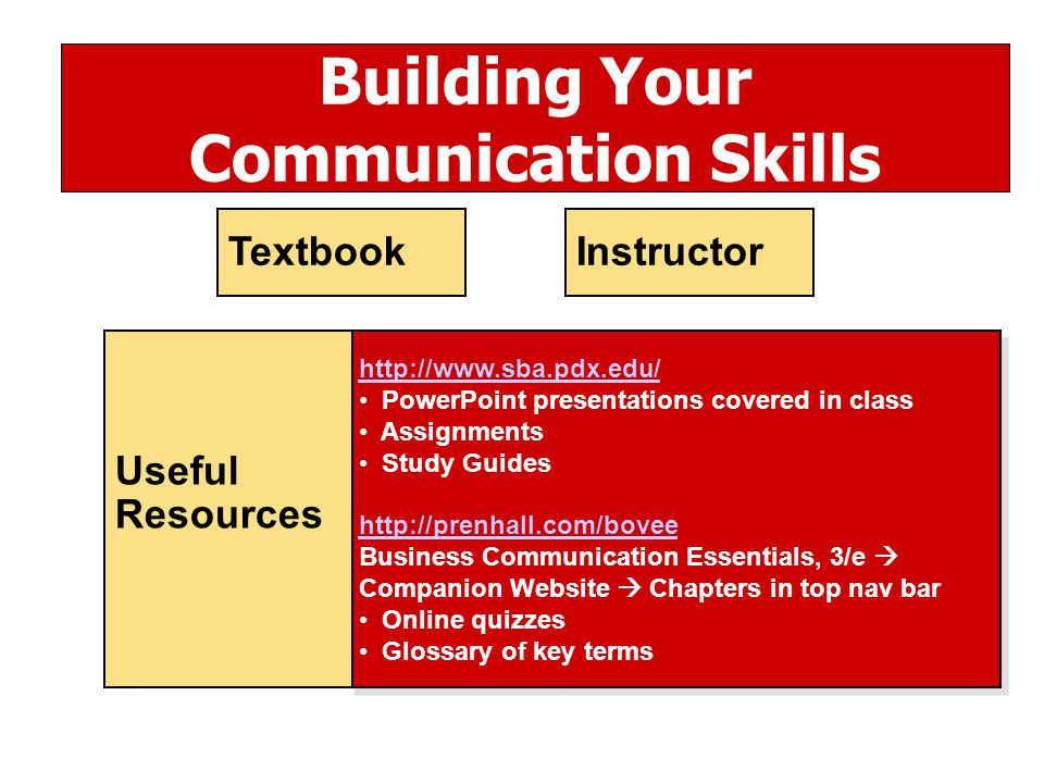 skill communication study In summary, this report is based on the based on how the skill of effective communication can improve your writing, listening, conflict and anger management skills it is seen that communication is the key to proper writing which is critical to tertiary education students as is required for the successful completion of a certificate, degree and.