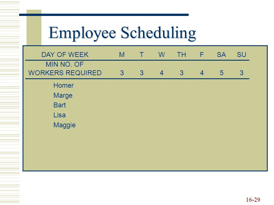 Employee Scheduling DAY OF WEEK M T W TH F SA SU MIN NO. OF