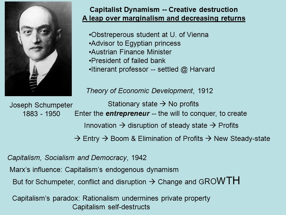 Robert e lucas lectures on economic growth ppt video online download robert e lucas lectures on economic growth 2 capitalist fandeluxe Image collections