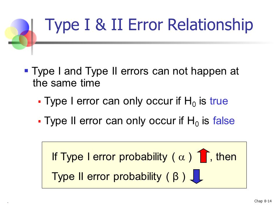 Type I & II Error Relationship