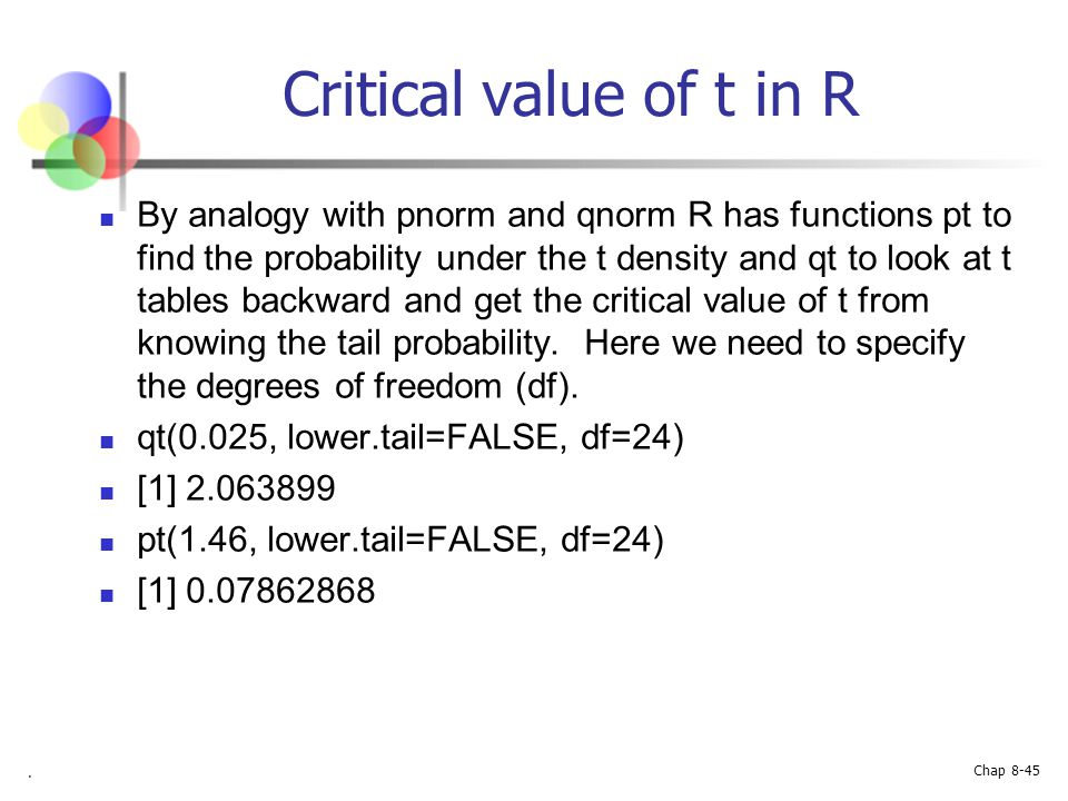 Critical value of t in R