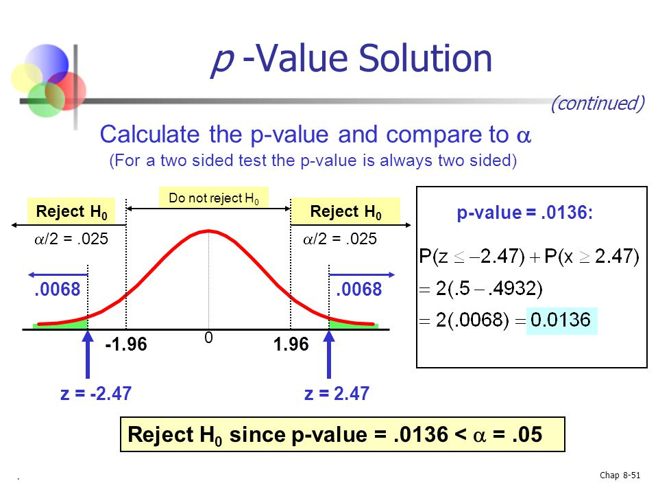 p -Value Solution Calculate the p-value and compare to 
