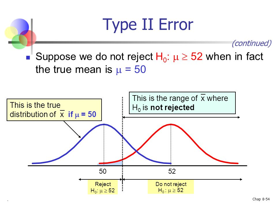 Type II Error (continued) Suppose we do not reject H0:   52 when in fact the true mean is  = 50.