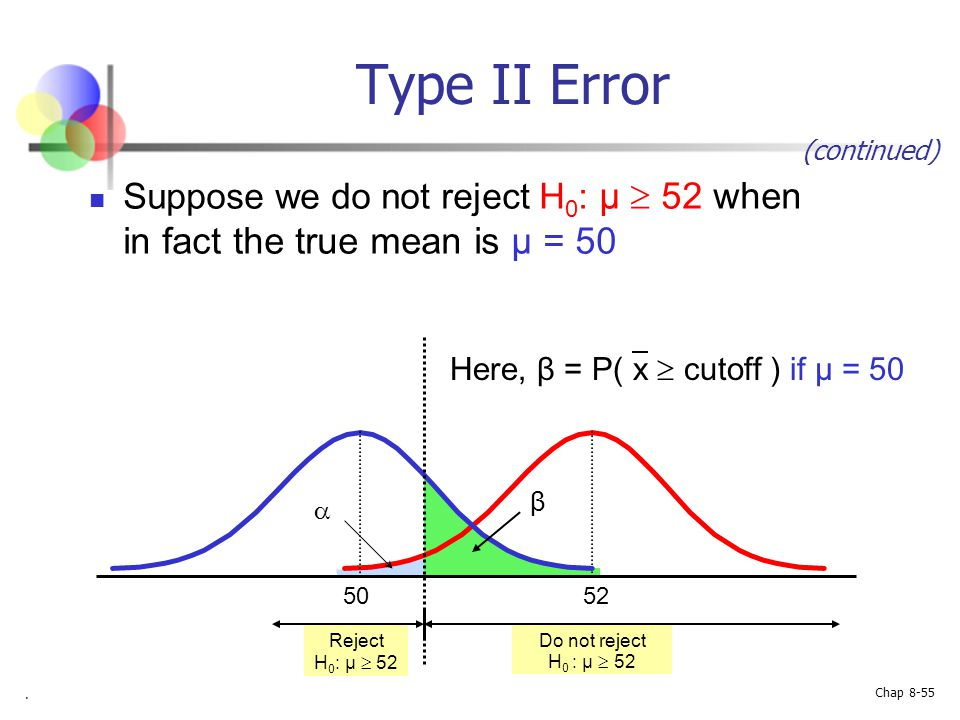 Type II Error (continued) Suppose we do not reject H0: μ  52 when in fact the true mean is μ = 50.