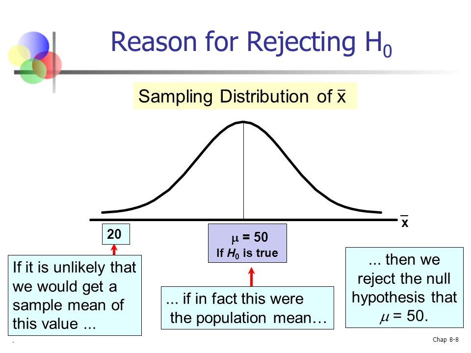 ... then we reject the null hypothesis that  = 50.