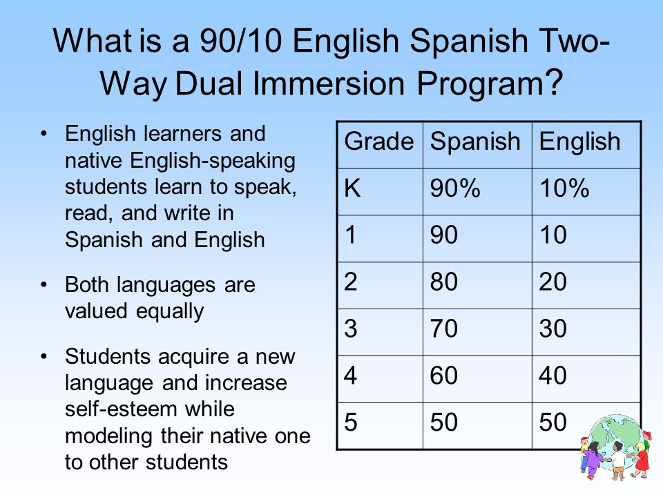 What is a 90/10 English Spanish Two-Way Dual Immersion Program
