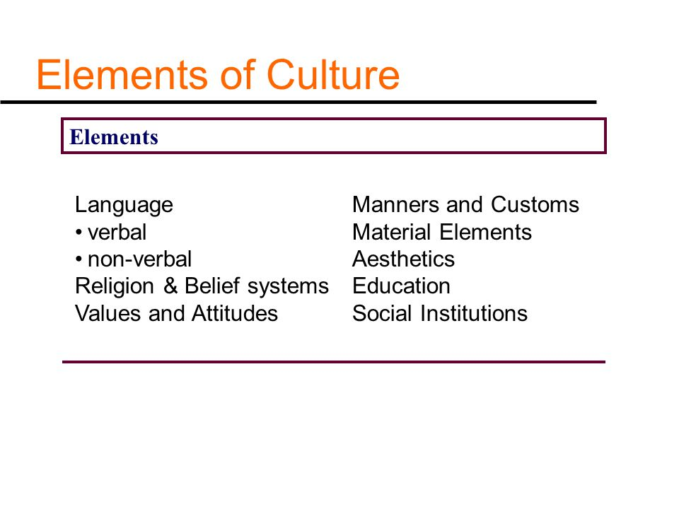 Elements of Culture Elements Language verbal non-verbal