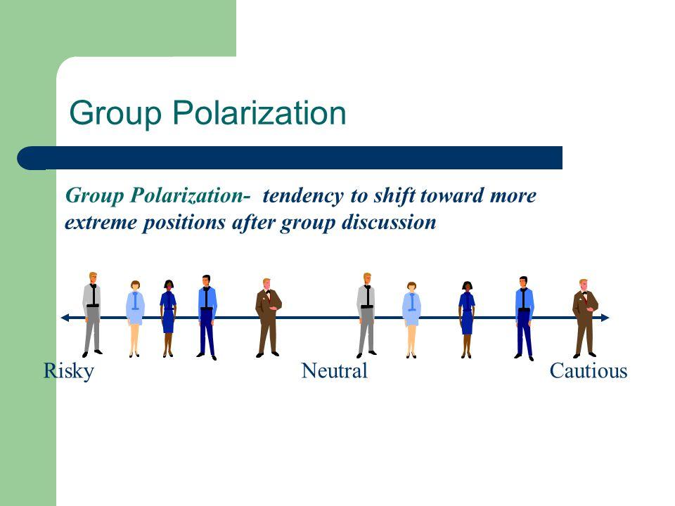 Group polarization teens