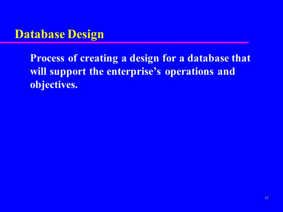 Database Design Process of creating a design for a database that will support the enterprise's operations and objectives.