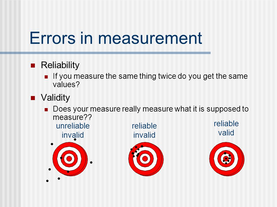 Errors in measurement Reliability Validity