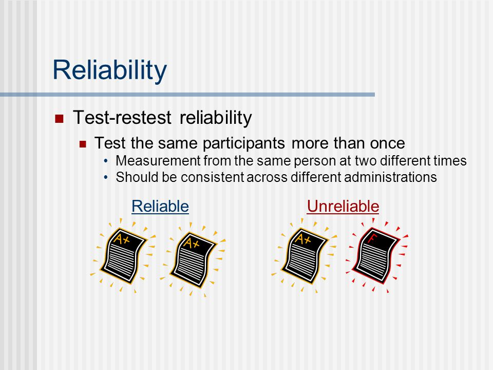 Reliability Test-restest reliability