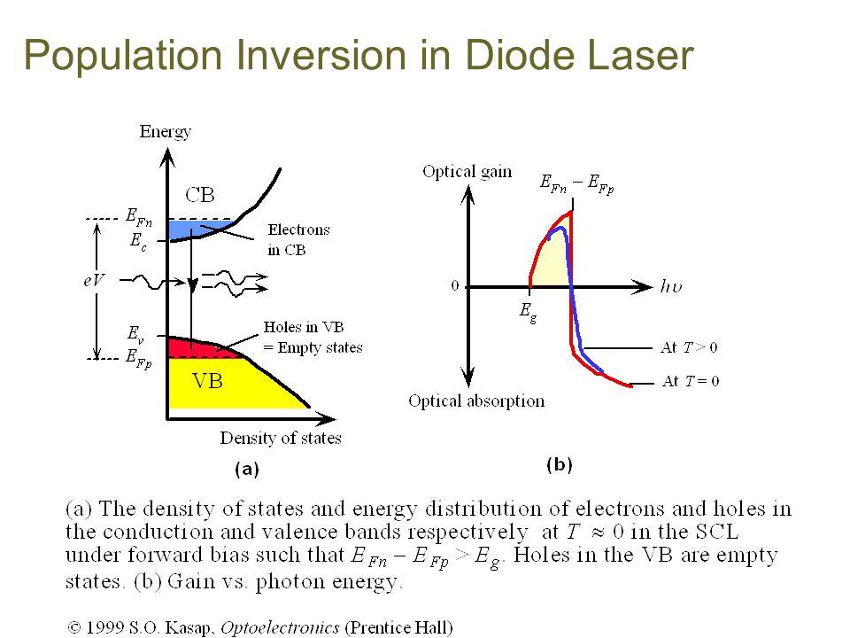 12 population inversion in diode laser