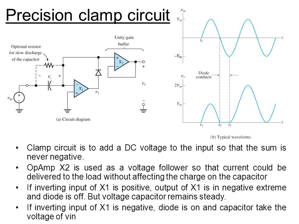 Precision clamp circuit