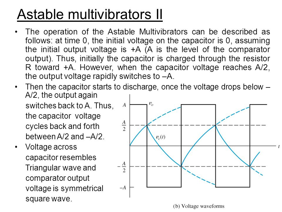 Astable multivibrators II