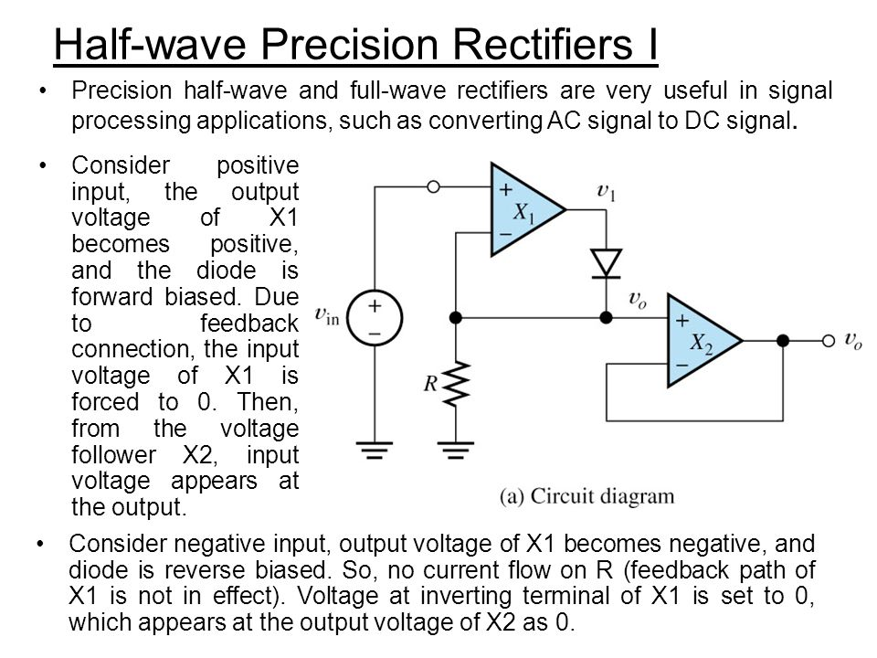 Half-wave Precision Rectifiers I