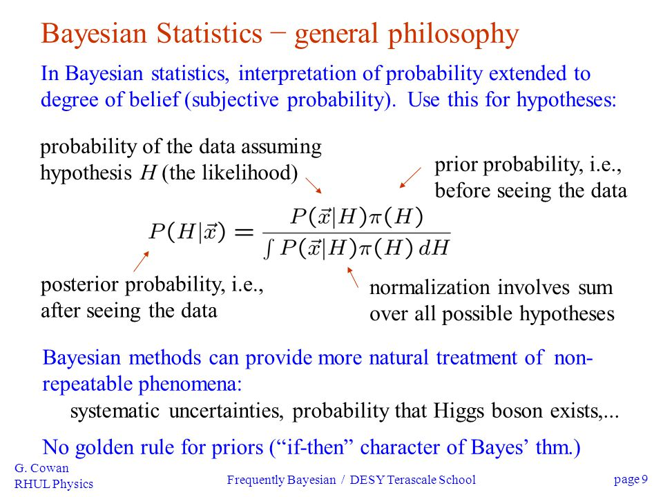 Images of Bayesian Statistics With R - #rock-cafe