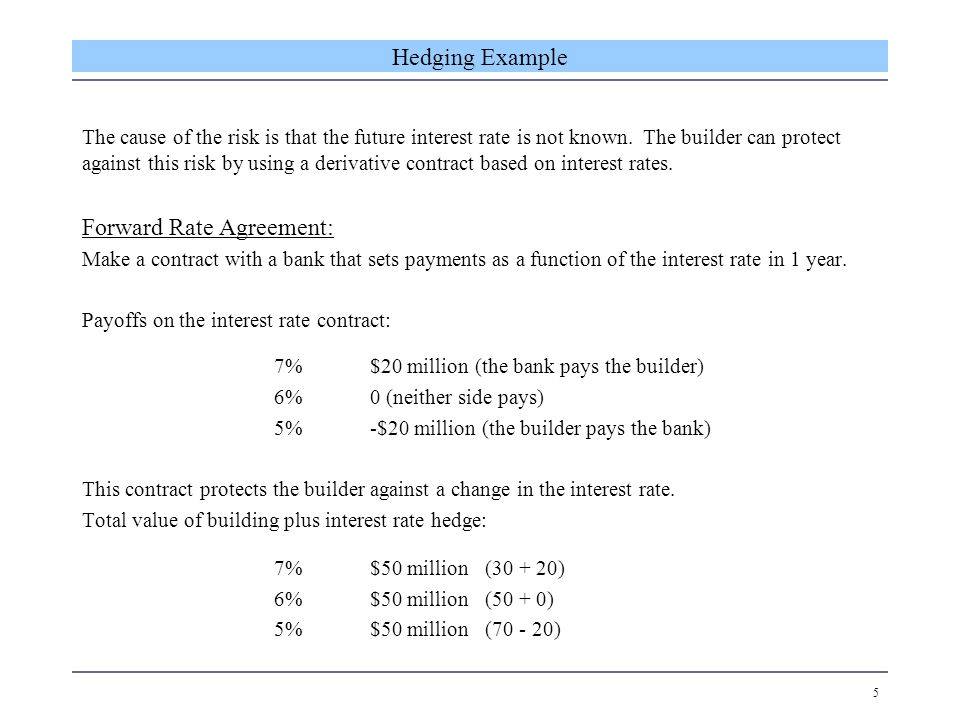 Imgenes De Interest Rate Futures Contract Example