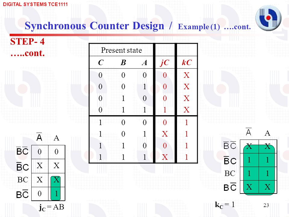 Synchronous Counter Design / Example (1) ….cont.