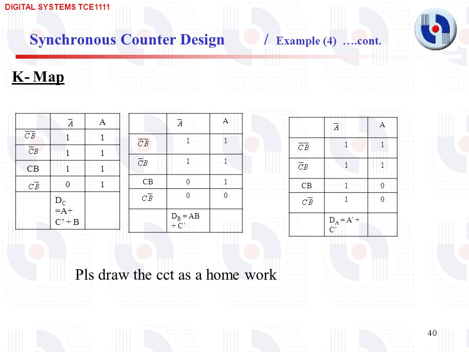 Synchronous Counter Design / Example (4) ….cont.