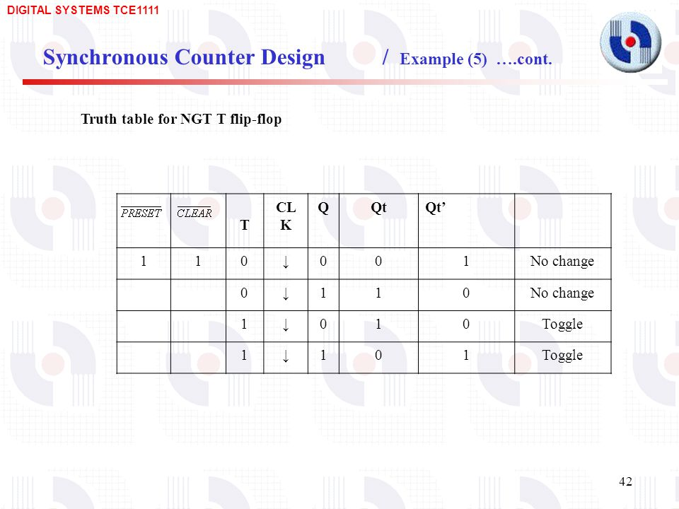 Synchronous Counter Design / Example (5) ….cont.