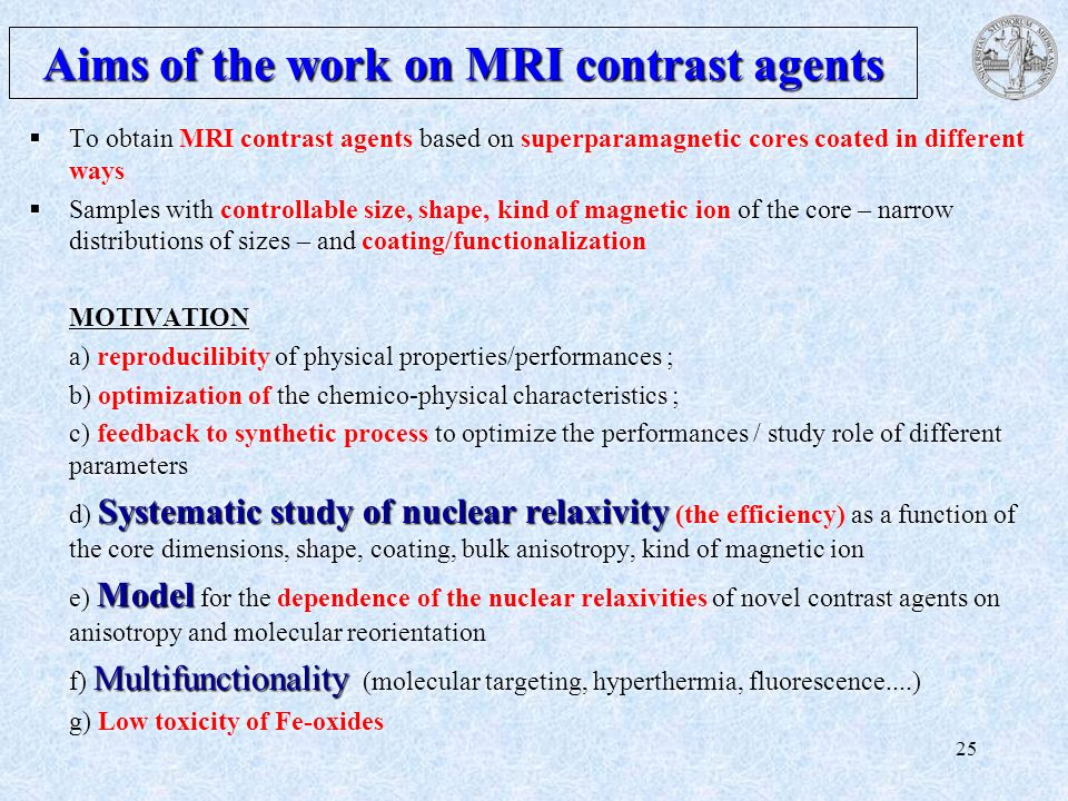 Aims of the work on MRI contrast agents