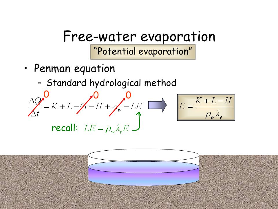 Free-water evaporation