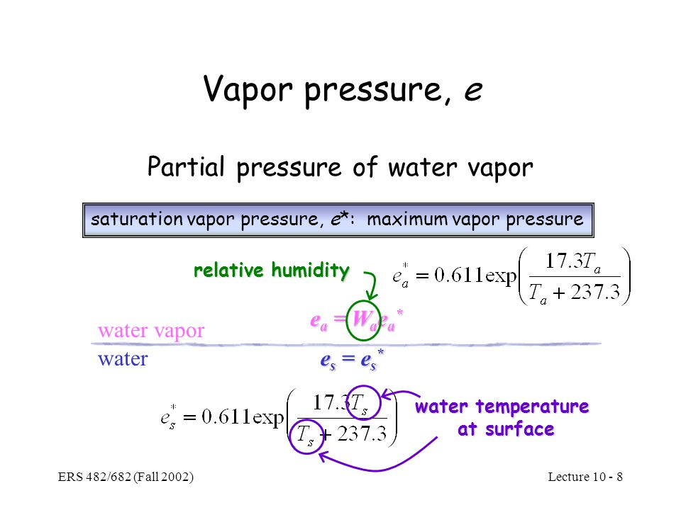water temperature at surface