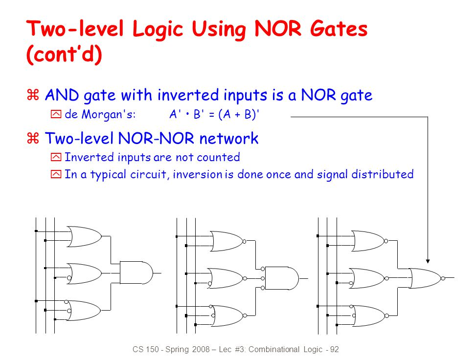 combinational logic mostly review ppt download rh slideplayer com Enroll in Class Level 2 Diagram High Level Flow Diagrams