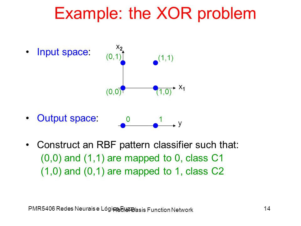 Example: the XOR problem