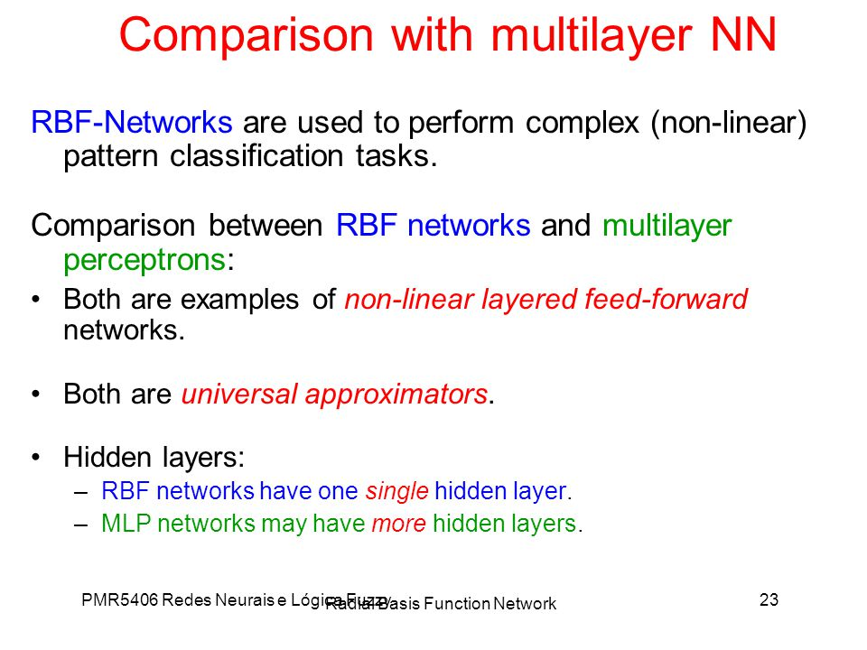 Comparison with multilayer NN