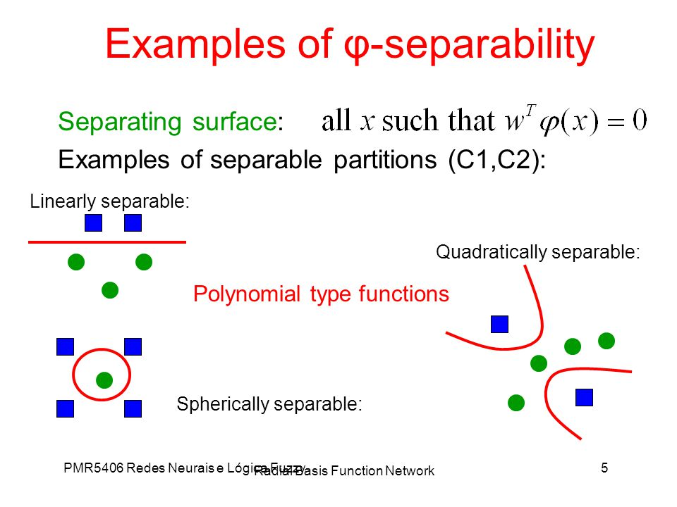 Examples of φ-separability