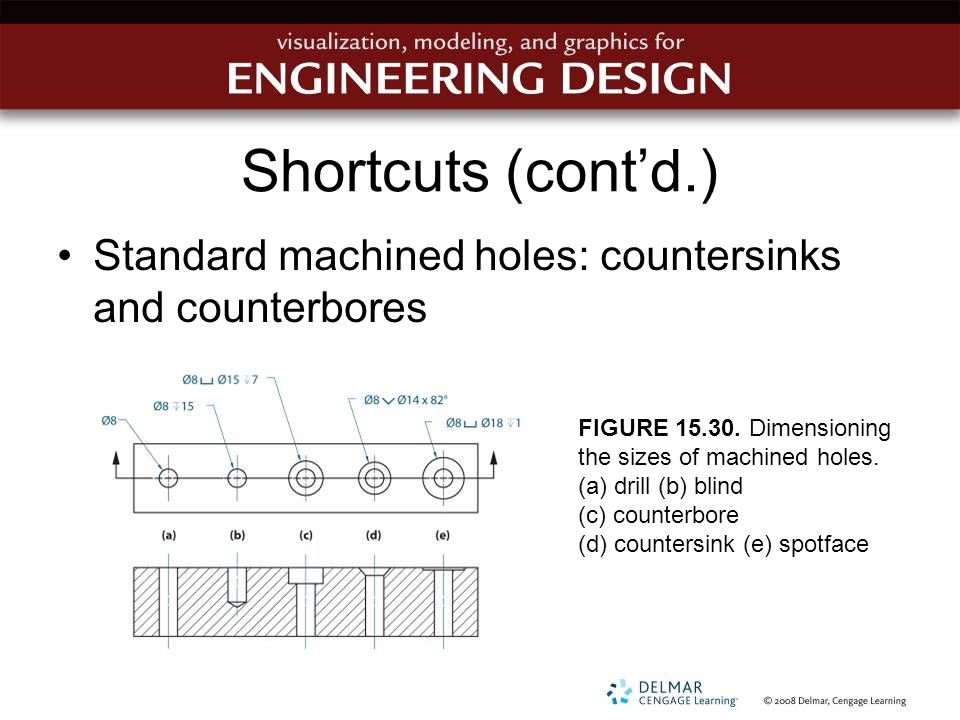 Chapter 15 Dimensioning  - ppt video online download