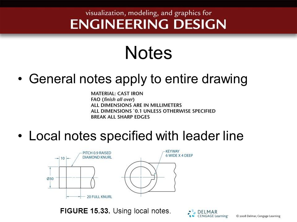 Chapter 15 dimensioning ppt video online download - General notes for interior design drawings ...