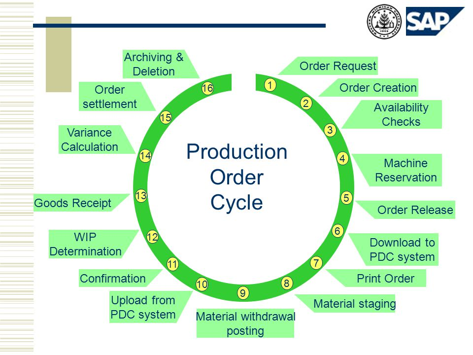 Production Planning  - ppt video online download
