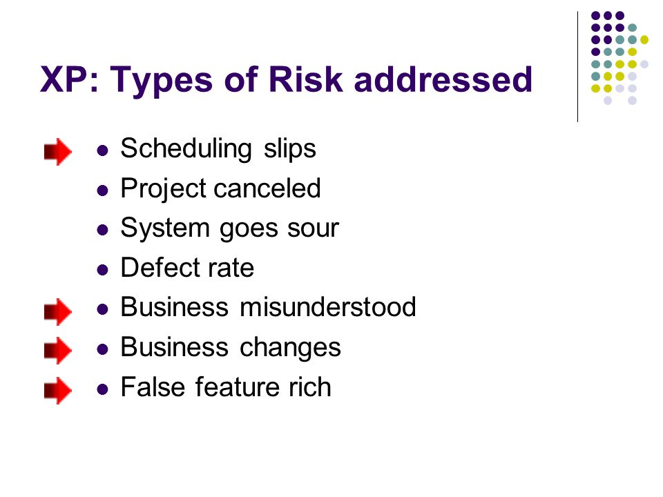XP: Types of Risk addressed