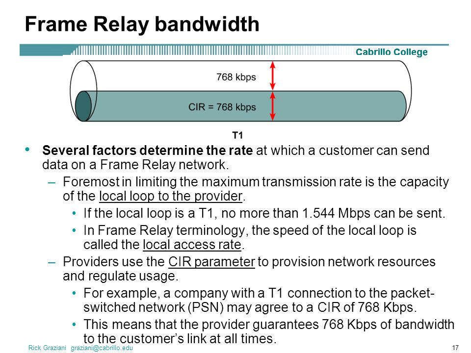 Ch. 5 – Frame Relay (CCNA 4). - ppt download