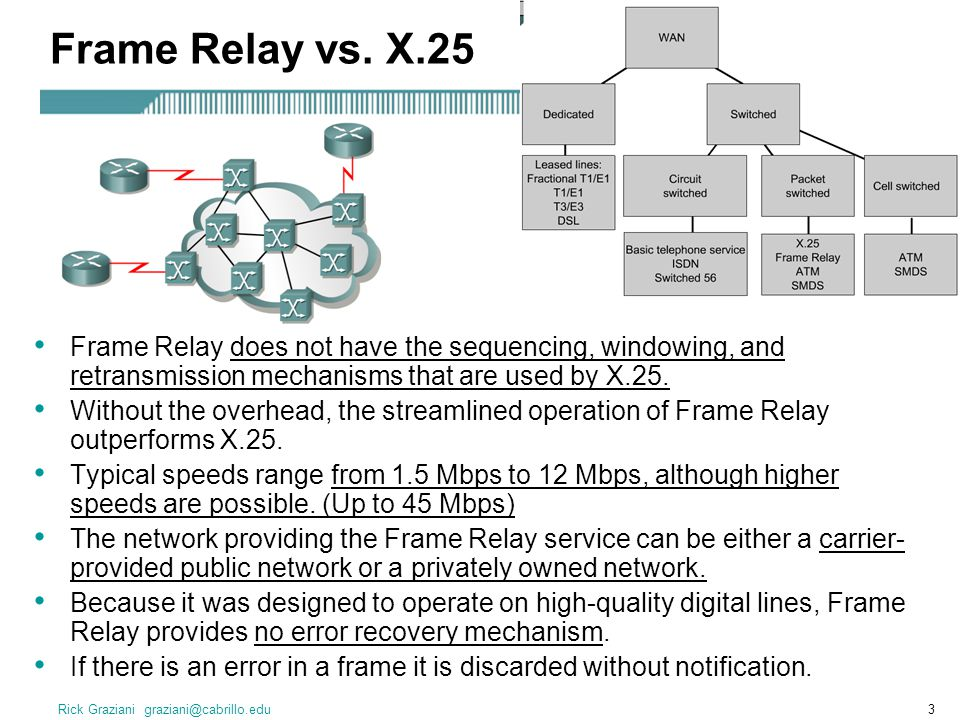 frame relay and leased lines Frame relay service is often less expensive than leased lines, and the cost is based on: - the committed information rate (cir), which can be exceeded up to the port speed when the capacity is available on your carrier's network.