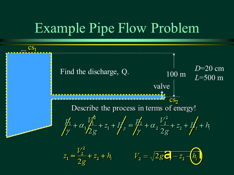 Viscous Flow in Pipes  - ppt video online download